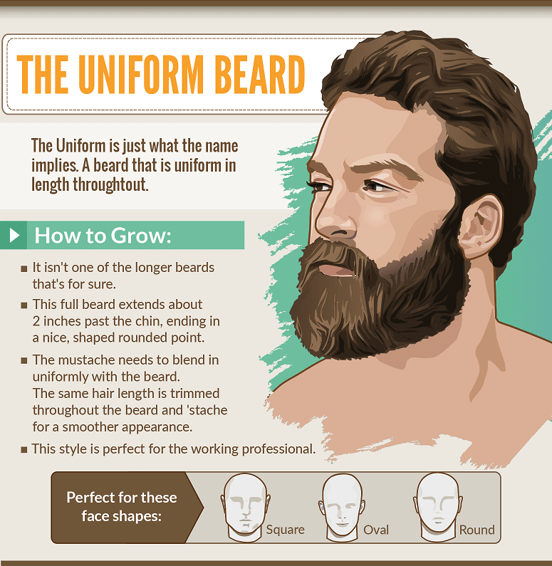 Different Beard Styles For Men Cross Fit Short Long